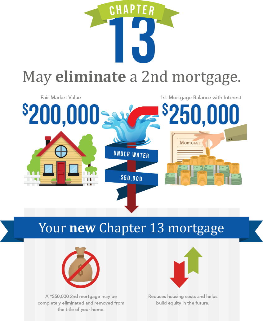 ch13-mortgage-infographic